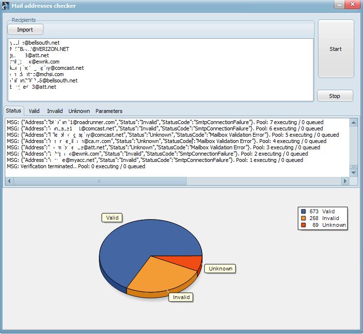 Swift Email Verifier API | Email validation API